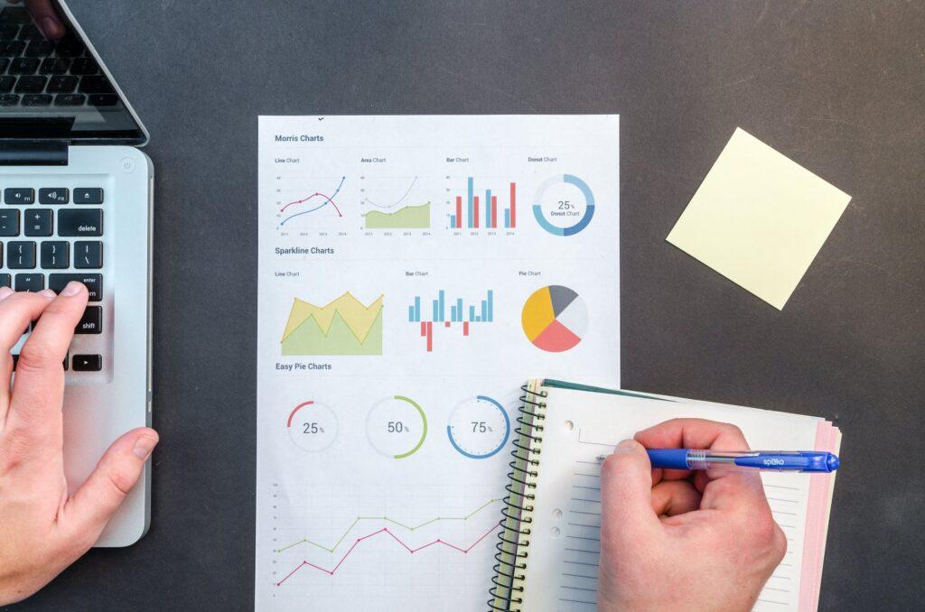 como calcular o preço de venda de um produto graficos